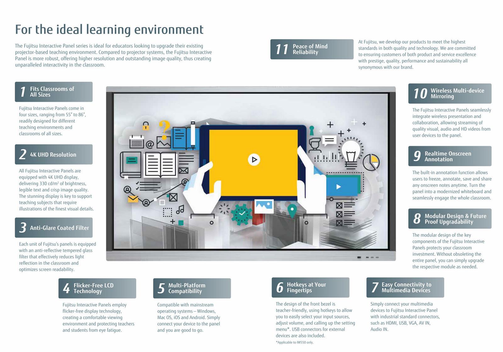 Fujitsu Interactive Whiteboard – 3BIT Infomatics Technology